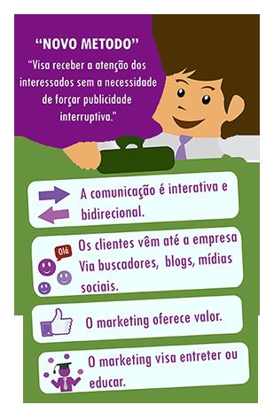 Caracteristicas Inbound Marketing - Táticoo